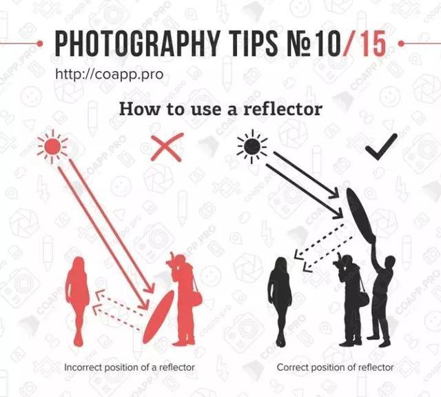 掌握这15个基础知识,你在摄影上才算入门